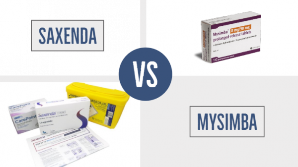 Saxenda vs Mysimba: What's the Difference?