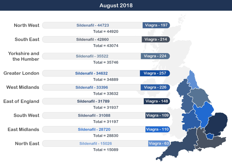 Sildenafil usage in UK August 2018