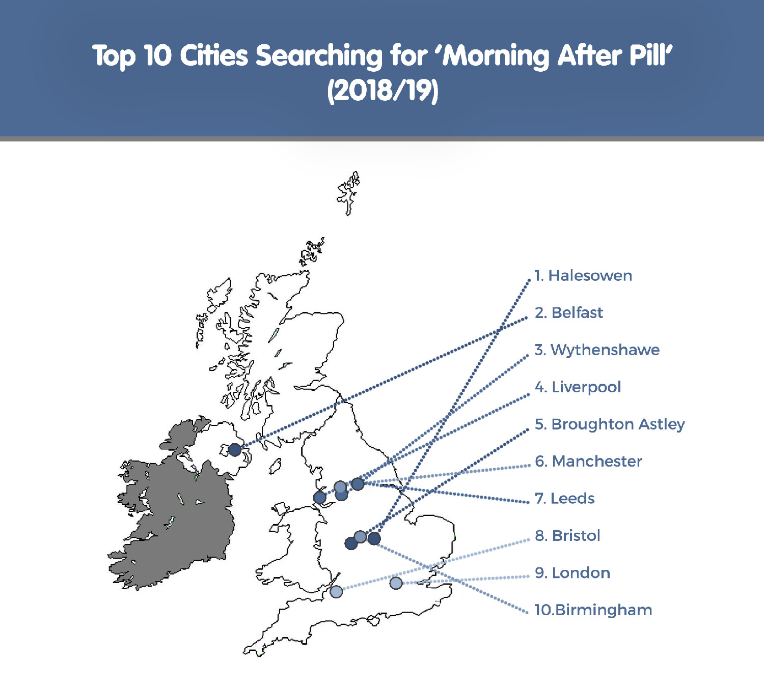 Morning after pill searches by city